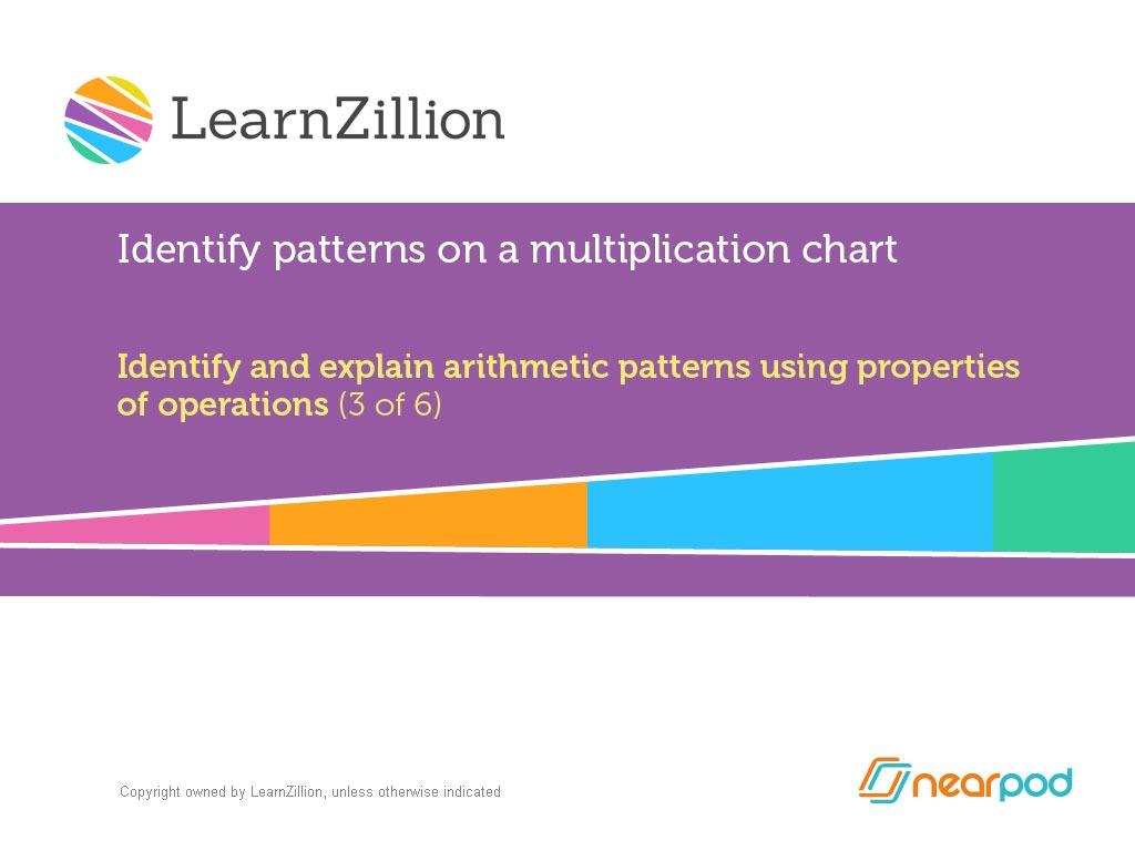 Identify Patterns On A Multiplication Chart