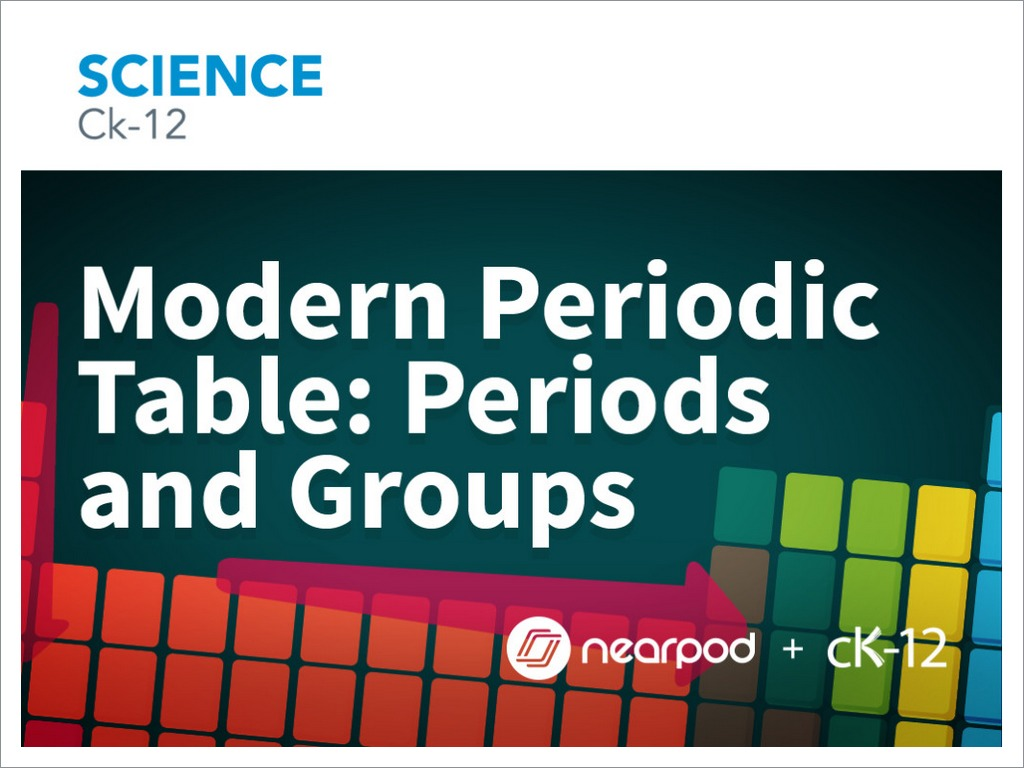 Periodic table modern periodic table gamestrikefo Image collections