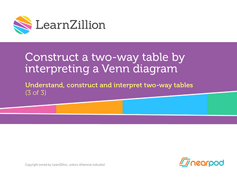 Construct A Two Way Table By Interpreting A Venn D