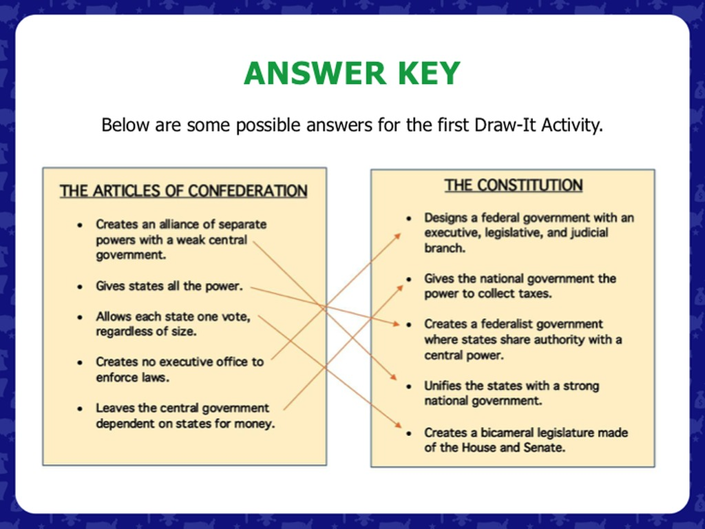 Icivics Worksheet Answer Key / 34 Icivics Sources Of Law ...